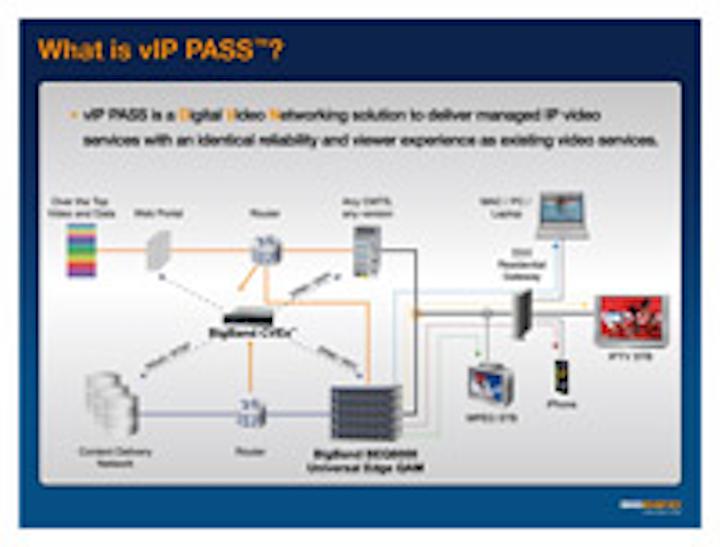 Content Dam Btr Migrated 2010 10 Bigband Vip Pass