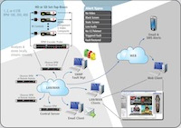 Content Dam Btr Migrated 2010 10 Voliconrpm1