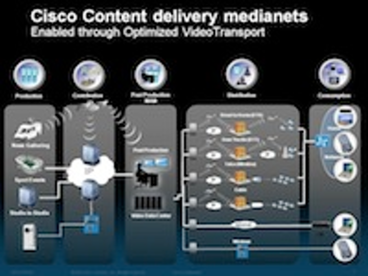 Content Dam Btr Migrated 2010 12 Cisco Content Delivery Medianets