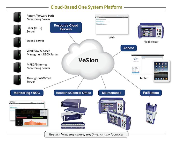 Dtr17 Vesion Veex Inc Diagram