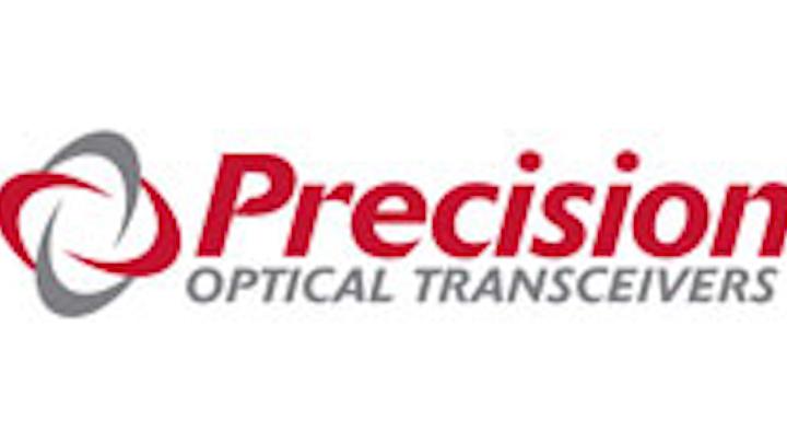 Precision OT launching optical SDN analytics